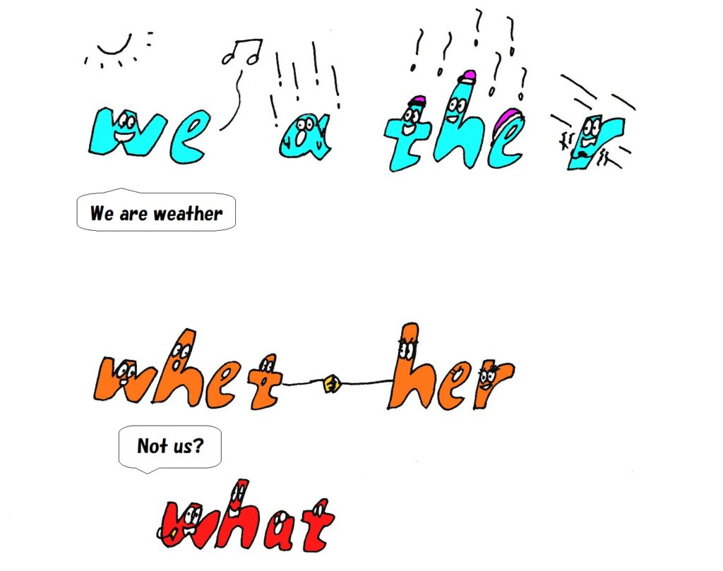 weather-whether
